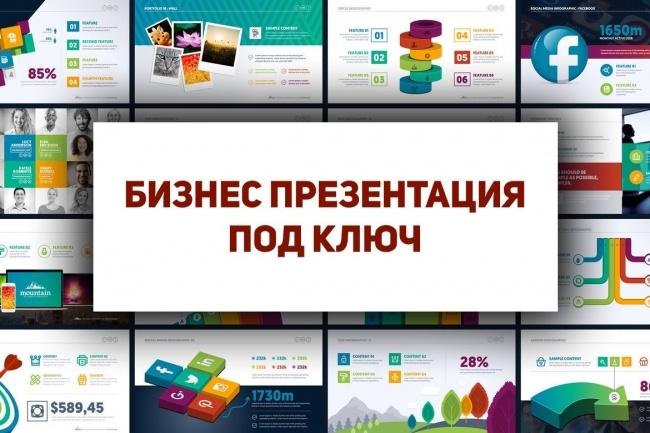 Создание бизнес презентация pdf, powerpoint под ключ 1 - kwork.ru
