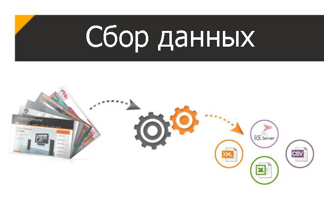 Парсинг. Сбор данных 1 - kwork.ru