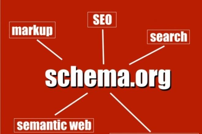 проведу schema.org разметку 1 - kwork.ru