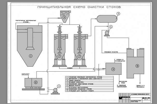 Сделаю чертеж в Автокад 1 - kwork.ru