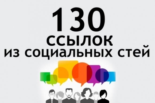 130 ссылок из социальных сетей на ваш сайтПродвижение в социальных сетях<br>Пользователи самых популярных сете Рунета вручную проставят из своих профилей ссылки на любые страницы вашего сайта. Эта работа выполняется людьми из их личных аккаунтов. Из каких социальных сетей будут ссылки? Facebook Twitter Одноклассники Google+ Зачем это нужно... Поисковый системы очень хорошо видят ссылки в социальных сетях. Они учитывают тот факт, что на вас ссылаются в социальных сетях и это влияет на место в поисковой выдаче. Так, же страницы вашего начинают быстрее индексировать поисковики.<br>
