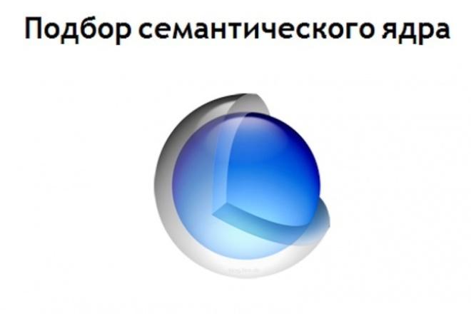 семантическое ядро 1 - kwork.ru
