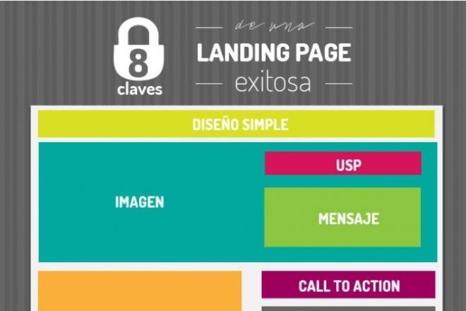 Точная копия Landing Page 1 - kwork.ru