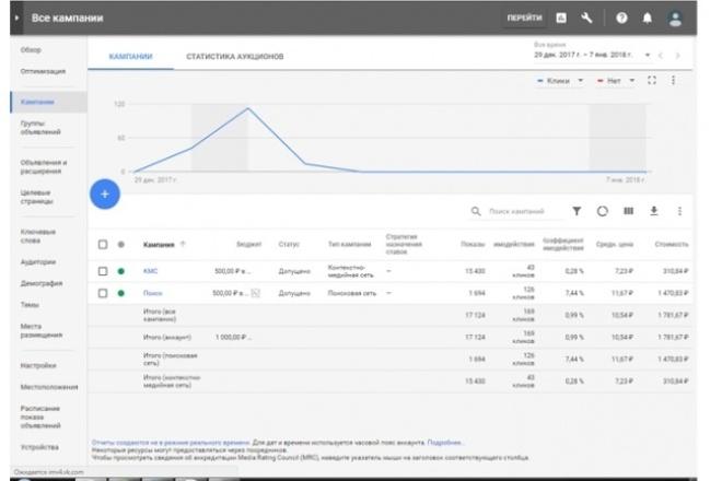 Качественная настройка GoogleAdwords 1 - kwork.ru