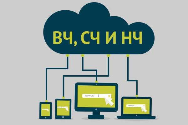 Эффективное семантическое ядро из 150 запросов с написание Title 1 - kwork.ru
