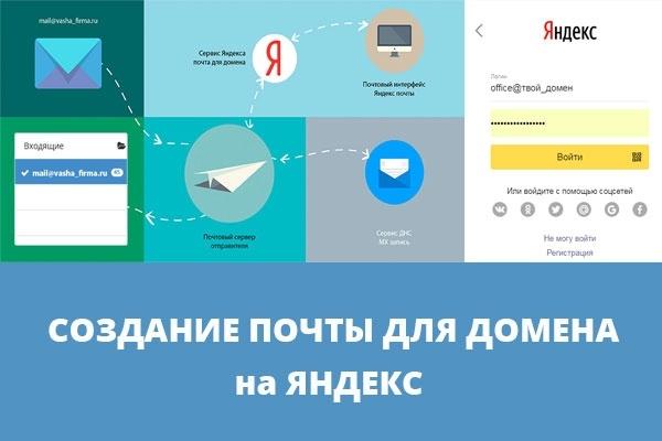 Настрою почту для Вашего домена на YandexАдминистрирование и настройка<br>У Вас есть сайт и Вам нужна красивая почта с именем сайта, я могу помочь. Ваша почта будет выглядеть как office@имя_домена info@имя_домена Чтобы получить или отправить письма, Вам нужно будет просто зайти на Яндекс почту. 1. Настрою почту для Вашего домена 2. Создам 7 почтовых ящиков c любым именем 3. Настрою SPF запись для домена 4. Настрою DKIM.<br>