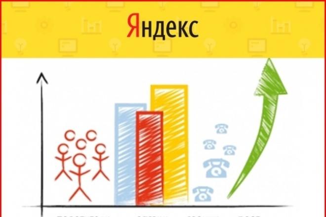 Настрою контекстную рекламу в Яндексе 1 - kwork.ru
