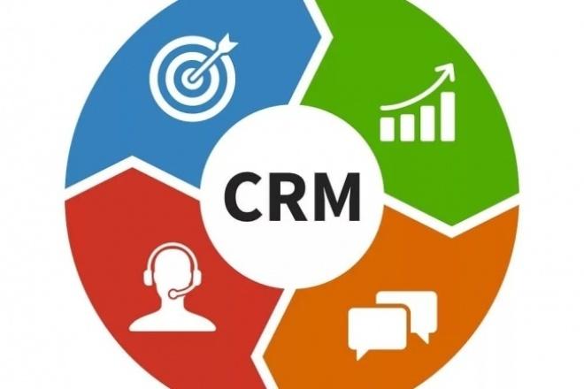 Консультация по выбору и настройке СРМ системыОбучение и консалтинг<br>Консультация по выбору и настройке СРМ системы. Как выбрать и настроить СРМ систему, с помощью которой можно повысить эффективность вашего бизнеса.<br>