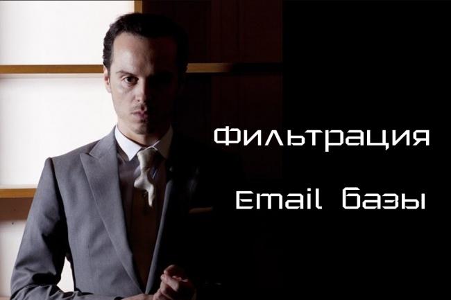 Комплектная проверка и чистка вашей базы почтовых адресов 1 - kwork.ru