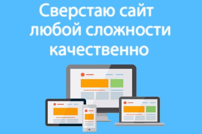 Сверстаю сайт 1 - kwork.ru