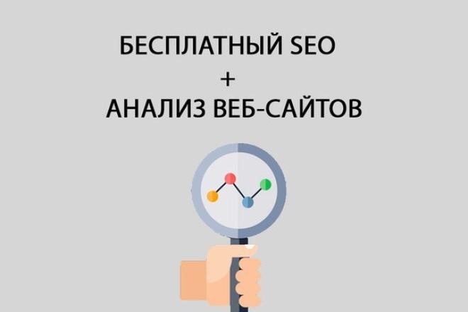 Сделаю внутренную оптимизацию Вашей страницы на сайте 1 - kwork.ru
