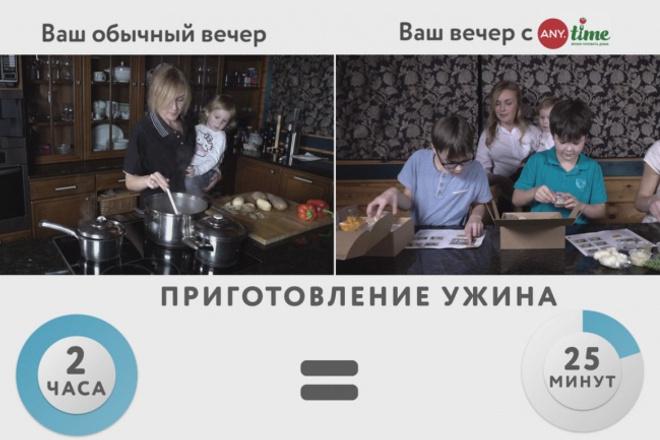 напишу сценарий рекламного ролика, корпоративного фильма, проморолика 1 - kwork.ru