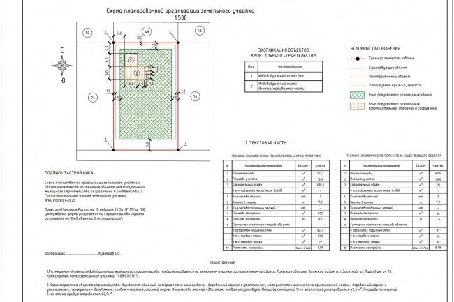 Спозу для разрешения на строительство 1 - kwork.ru