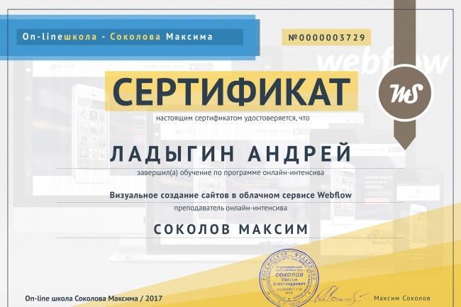 Адаптивный сайт-визитка, лендинг и многостраничник 1 - kwork.ru