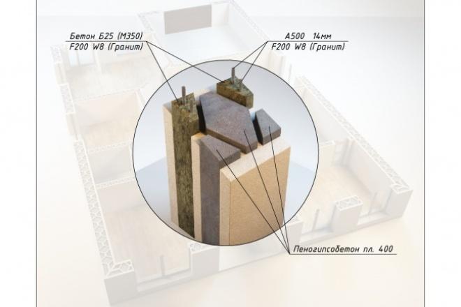 Визуализация экстерьера, интерьераМебель и дизайн интерьера<br>Визуализация домов. Визуализация магазинов. Визуализация интерьеров. Работаю в среднем сегменте качества. Визуализацию здания площадью 20м.кв. (1кворк - 20м.кв.) или Интерьер помещения площадью 5м.кв. (1кворк - 5м2).<br>