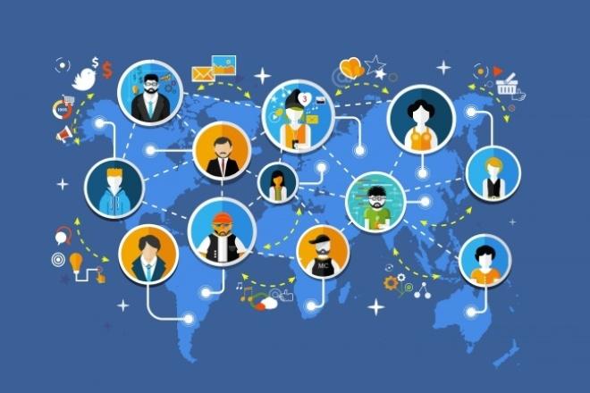 Сделаю размещение Вашей рекламы в 200 группах на Facebook 1 - kwork.ru