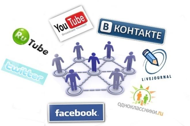 Увеличу ссылочную массу на 500 ссылок из соц.сетей 1 - kwork.ru