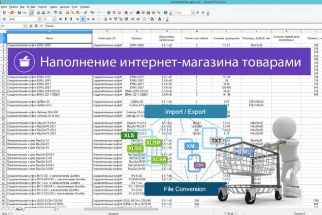 Парсинг товаров, статей с любых сайтов 1 - kwork.ru
