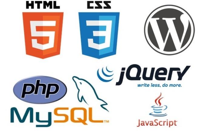 Доработка сайтов на Wordpress , OpenCart, Yii, и множества других фреймворков 1 - kwork.ru