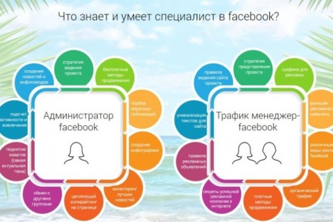Предоставлю курс по работе в ФейсбукОбучение и консалтинг<br>Самый лучший онлайн курс по работе в социальной сети facebook - «Администратор facebook» + «Трафик - менеджер facebook» Перед покупкой можете задавать любые вопросы. После того как Вы определитесь - делаете заказ и я предоставлю вам ссылку для скачивания архива с курсом. Что вы получите: На этом курсе вы не просто узнаете о сервисах, с которыми вам предстоит работать, а получите пошаговые скрин-касты, что поможет вам разобраться в полученном материале максимально быстро! Только белые методы продвижения, никаких ботов, спам-рассылок и прочих методов, которые никогда не помогут вам в продвижении и в формировании своего бренда! Только белые инструменты, вирусный маркетинг и настоящие шуршащие деньги от своей работы. Вы получите связанные между собой инструменты и четкую стратегию своего дальнейшего движения. Не отдельные пазлы, которые вы еще несколько лет будете складывать, а четкую систему, которую сможете сразу внедрить и адаптировать под любой проект. Блок первый «Администратор facebook» Неограниченные возможности в facebook Растим интересное сообщество Вовлечение читателей Копиратинг для социальных сетей Кто читает мои новости и читают ли? Лучшие способы влюбить facebook Власть графики на читателей Конкурсы в facebook Видео-хостинг facebook Простая аналитика на каждый день Блок второй «Трафик - менеджер facebook» Бесплатное продвижение страницы Обзор рекламного кабинета Рекламные возможности на facebook Продвинутые способы рекламы Секреты быстрого таргета Сайт для генерации подписчиков Контент- это король контент-маркетинга Повышение дохода с воронок продаж Контент - король контент-маркетинга Автоматизация заработка на сайте В качестве бонуса Скрин-каст для самостоятельного создания видео Вы сможете создавать видео сами или обучить этому своего помощника, это действительно очень просто и интересно Идеальная презентация Вы научитесь делать презентации и позиционировать себя, вы научитесь продавать себя ка
