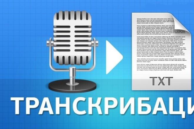 Транскрибация аудио- и видеофайлов 1 - kwork.ru