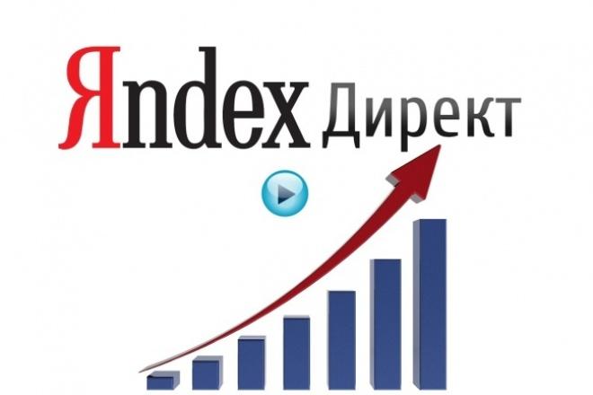 Создание рекламной кампании Яндекс Директ 1 - kwork.ru