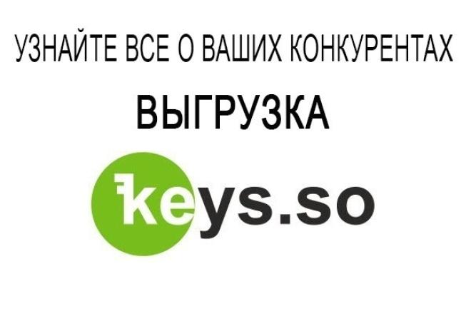 Групповые отчёты в Keys.soСемантическое ядро<br>Сервис keys.co - это один из самых мощный инструментов по анализу ключевых фраз конкурентов! Вы получаете ключи, которые относятся именно к вашей нише, а не случайно затесались на один из сайтов конкурентов. Что входит в стоимость одного кворка? Определяю и фильтрую конкурентов по тематичности и похожести. По этим критериям выделяю 10 самых подходящих конкурентов. Формирую групповой отчёт по этим урлами и готовлю выгрузку Семантическое ядро готово - теперь фильтруя по колонке Число конкурентов в топе вы получить разной чистоты ядро при этом редкие запросы останутся при вас. 1 заказ включает в себя подготовку 3х групповых отчётов. Что вы получаете: Отчеты в формате .csv файлов Все ключи выгружаются - с полным набором параметров частотности.<br>