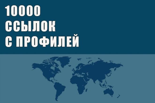 Ссылки с профилей форумов 10000 вечных ссылок из Профилей 1 - kwork.ru