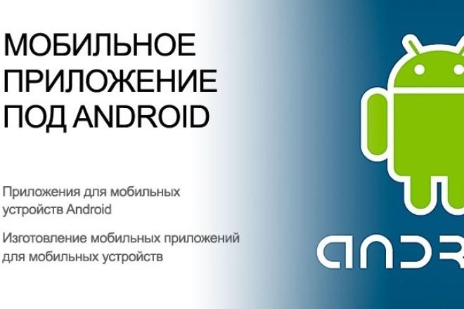Ваш сайт в удобное Android приложение. Просто 1 - kwork.ru