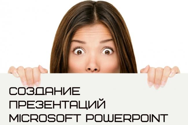 Создание презентаций Microsoft PowerPoint с переходами, гиперссылкамиПрезентации и инфографика<br>Создам презентацию Microsoft PowerPoint на 25 слайдов со всеми встроенными в программу функциями, включая гиперссылки. Сделаю презентацию на любую тематику по предоставленной Вами информации. Работа с графиками, схемами.<br>