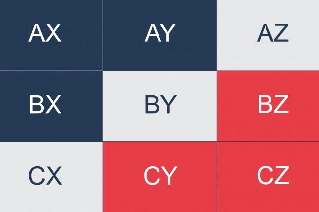 АВС-анализ ассортимента для интернет-магазинаСтатистика и аналитика<br>АВС-анализ позволяет определить нерентабельные или низко-рентабельные группы товаров, своевременно улучшить и оптимизировать ассортиментный портфель. Для чего нужен АВС анализ? Можно использовать для проведения: -анализа товаров отдельного бренда или всего ассортимента компании -анализа запасов компании -анализа сырья и любых закупаемых материалов -анализа поставщиков . В результате анализа вы получаете простое, удобное и наглядное ранжирование любых ресурсов с точки зрения их вклада в прибыль или продажи. Благодаря такому ранжированию можно правильно расставить приоритеты деятельности, сфокусировать использование ограниченных ресурсов компании (трудовые, временные, инвестиции и т.д.), выявить излишнее использование ресурсов и предпринять своевременные корректирующие меры. важно. В кворк входит анализ ассортимента ( запасов, товарных остатков, сырья и любых закупаемых материалов) вашего интернет-магазина или предприятия в объеме до 500 номенклатурных позиций. Для анализа большего количества позиций вы можете заказать дополнительные услуги.<br>