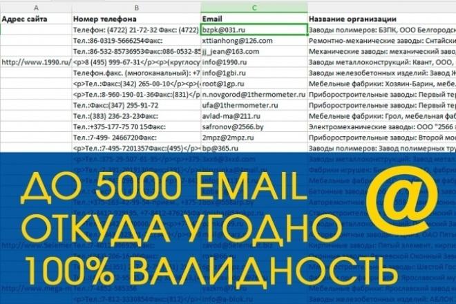 Соберу до 5000 email из открытых источников, mail. ru и ВК 1 - kwork.ru