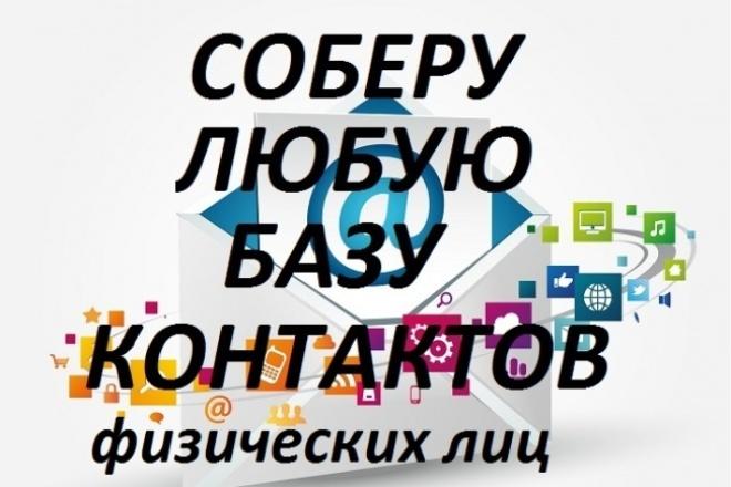 Соберу  email адреса физических лиц 1 - kwork.ru