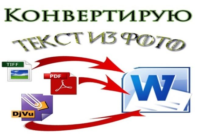 Конвертирую и откорректирую текст из фото, картинок и т.дРедактирование и корректура<br>Выполню корректировку (проверка и исправление ошибок в тексте), а также конвертацию текста из графических форматов (JPG, PDF, djvu, PNG, TIFF, GIF) в текстовый (Word). Фото с текстом должны быть более-менее разборчивы и читабельными.<br>