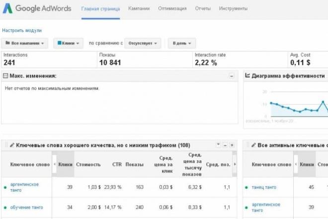 Настрою рекламную компанию в Google 1 - kwork.ru