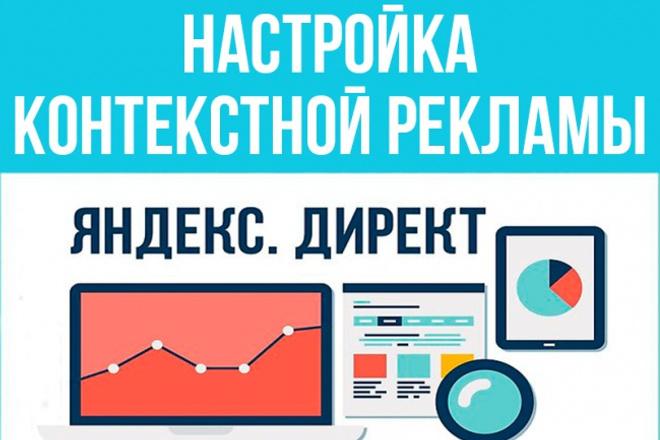Создание и Настройка контекстной рекламы Яндекс.Директ 1 - kwork.ru