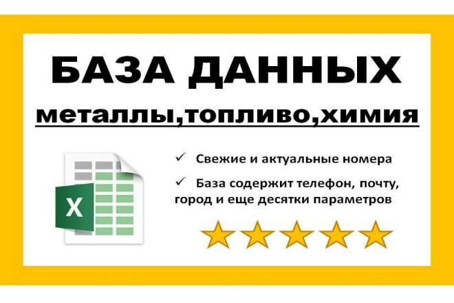База данных металлы, топливо, химия 1 - kwork.ru