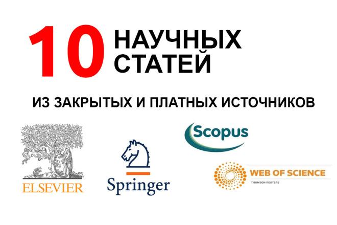 10 платных научных статей 1 - kwork.ru