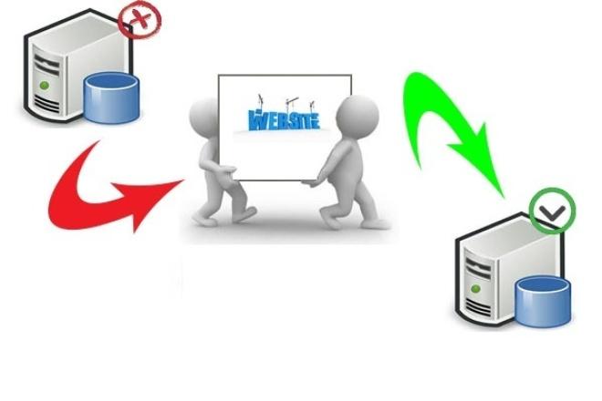 Перенос сайта на любой хостинг домен, с хостинга на хостингДомены и хостинги<br>Об этом кворке Перенесу Ваш сайт на новый домен или хостинг. Готов выполнить перенос: - с локалхоста или из архива (бэкапа) на хостинг - с хостинга на другой хостинг или в рамках одного хостинга - с домена на новый домен Так же: - Произвести замену урла (url) домена в контенте на новый - подключить яндекс и майл почту к вашему сайту Помогу с выбором недорогого и качественного хостинга и регистратора.<br>