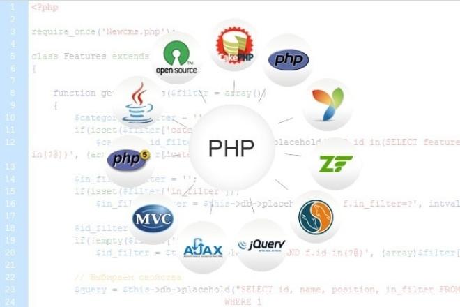 Напишу PHP скрипт (сценарий)Скрипты<br>Напишу небольшой PHP скрипт (сценарий), можно связанный (совместно работающий) с javascript, jquery, ajax. Требование к хостингу - php и доступ к файлам. Для сайтов на хостинге типа Megagroup.ru не работаю. Прежде, чем сделать заказ убедительная просьба связаться через внутренние сообщения для уточнения деталей возможного заказа во избежание недопонимания.<br>