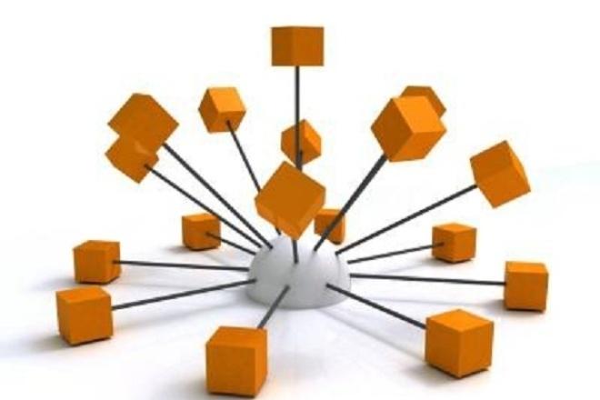 Размещение статей с ссылками на Ваш ресурс более чем на 800 площадках 1 - kwork.ru