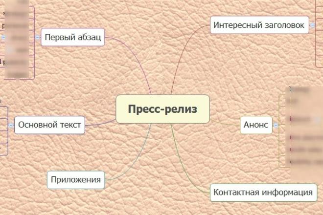 Составление эффективных пресс-релизов 1 - kwork.ru