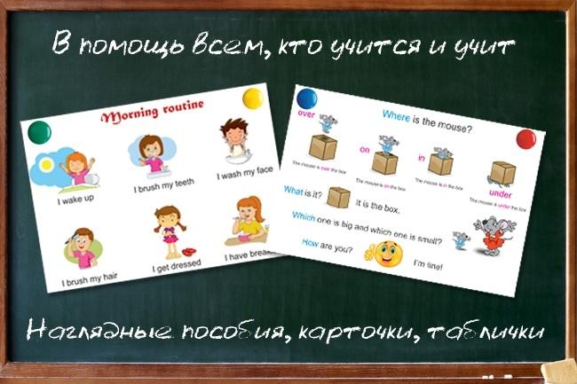 Наглядные пособия, карточки, таблички 1 - kwork.ru