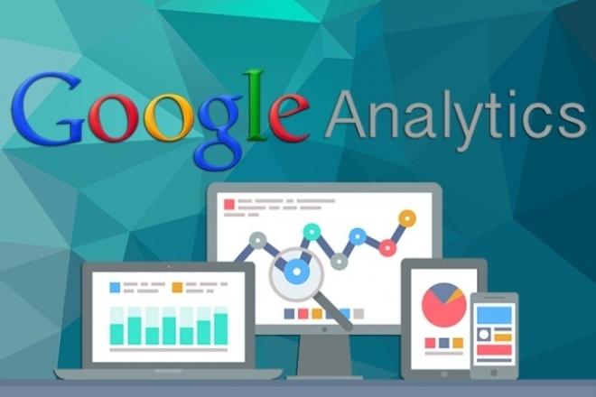 Настройка параметров отслеживания Google Analytics 1 - kwork.ru