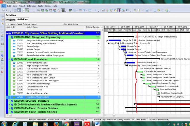 Напишу базовый обзор любого проекта или графика P6 1 - kwork.ru
