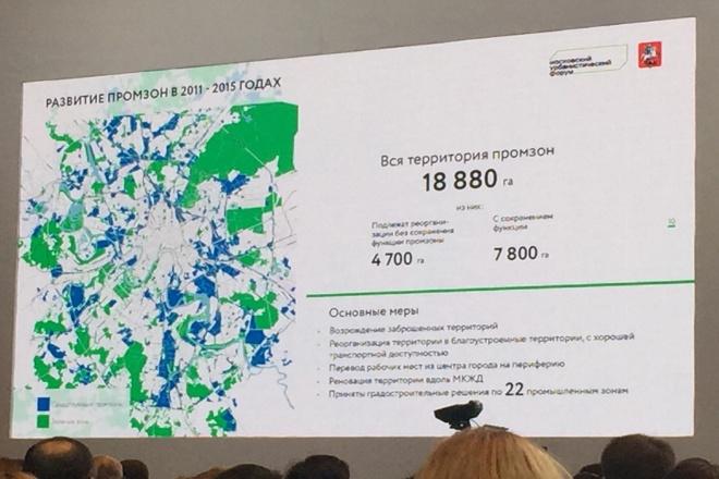 Создам презентацию 1 - kwork.ru