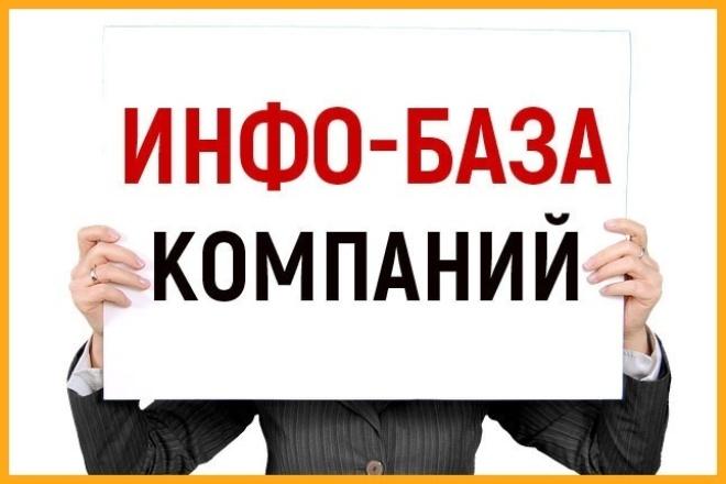 Соберу инфо-базу компаний по странам, областям, роду деятельности 1 - kwork.ru