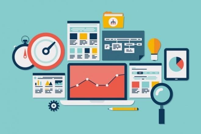 Ведение рекламной кампании в Google AdWords 1 - kwork.ru