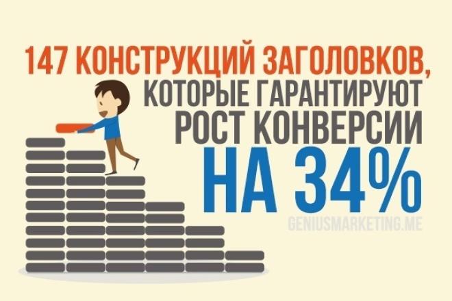 Заголовки, приносящие деньги из соцсетей 1 - kwork.ru