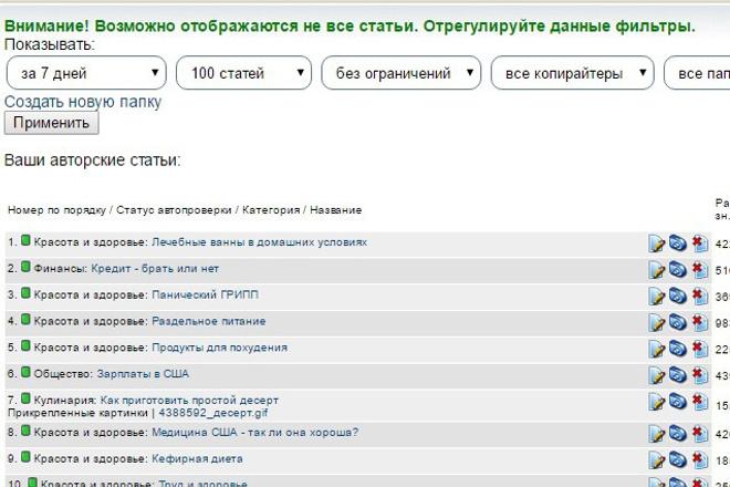 напишу обзоры на вашу тему 1 - kwork.ru